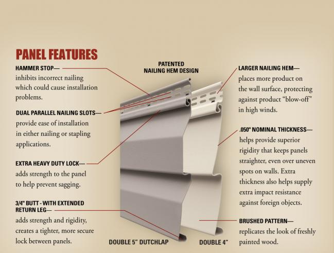 Golden Siding Contractor